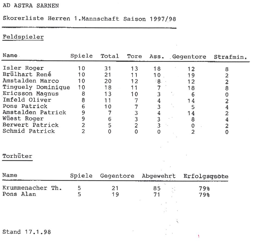 Auch in der Skorerliste von 1997/98 stand der Name Isler zuoberst.